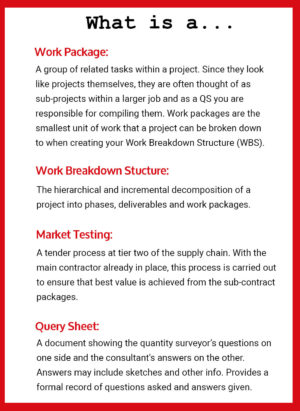 Quantity Surveying Terms & Definitions